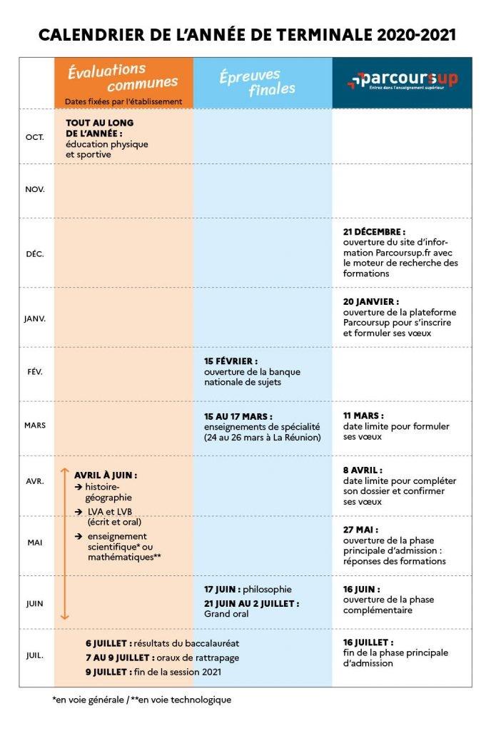 Calendrier Tale 2020-2021