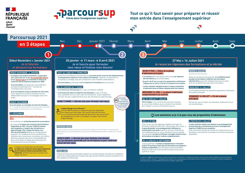 Calendrier Parcoursup 2021-page-001
